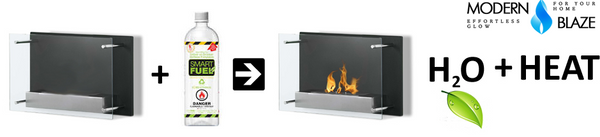 how ethanol fireplaces work