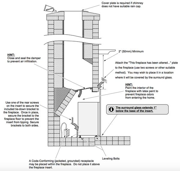 wiring a gas fireplace insert read all wiring diagram Fireplace Blower Wiring