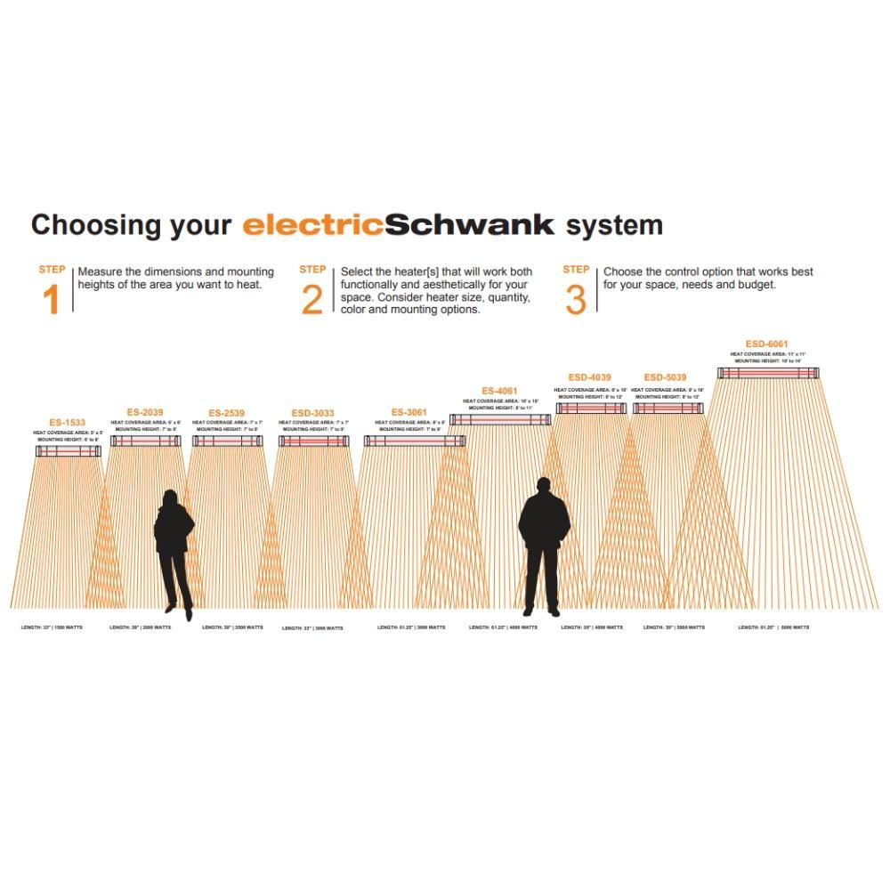 electricSchwank Heater Selection Guide