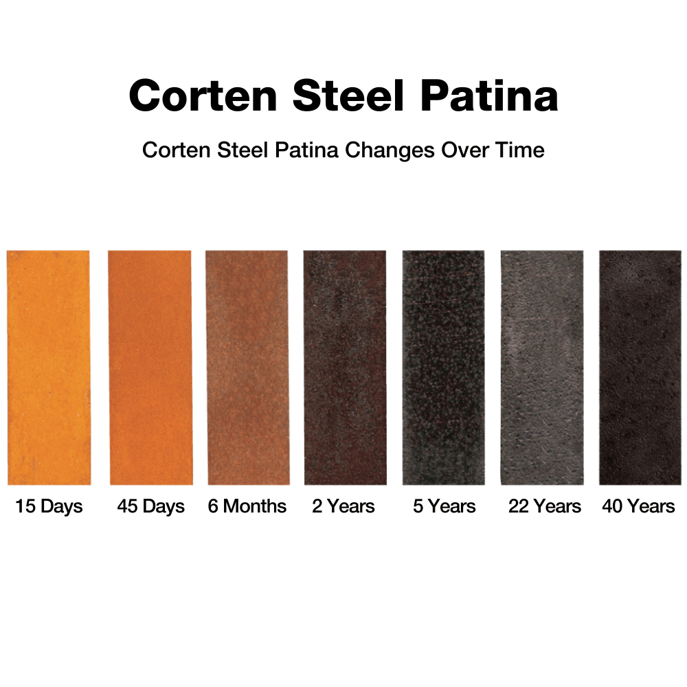 Corten Steel Patina Over Time