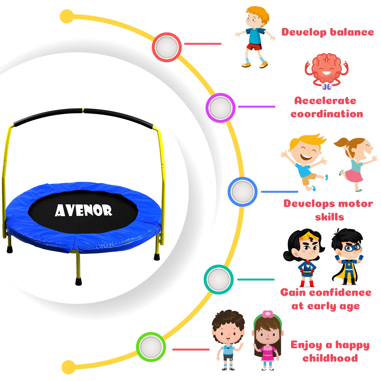 "Kids Indoor & Outdoor Mini Trampoline with Handlebar ""ASTM Safety Approved"""