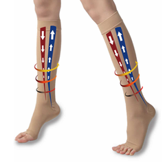 Image showing how compression socks can improve blood circulation