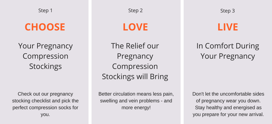 3 step process to choose your pregnancy stockings today