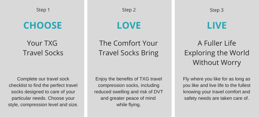 TXG Travel Socks 1,2,3 steps