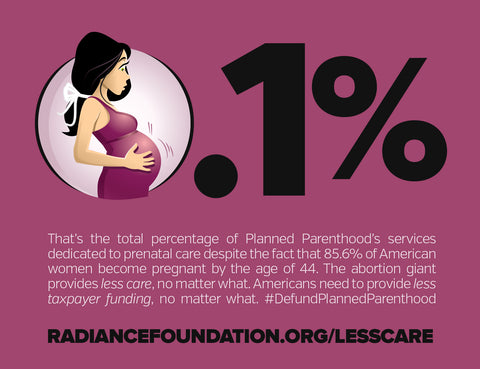 "DEFUND PLANNED PARENTHOOD - ""No Pre-Natal Care"" 4""x6"" Postcards"