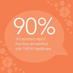 90percent customer satisfaction
