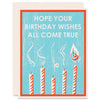Birthday Wishes Letterpress Card