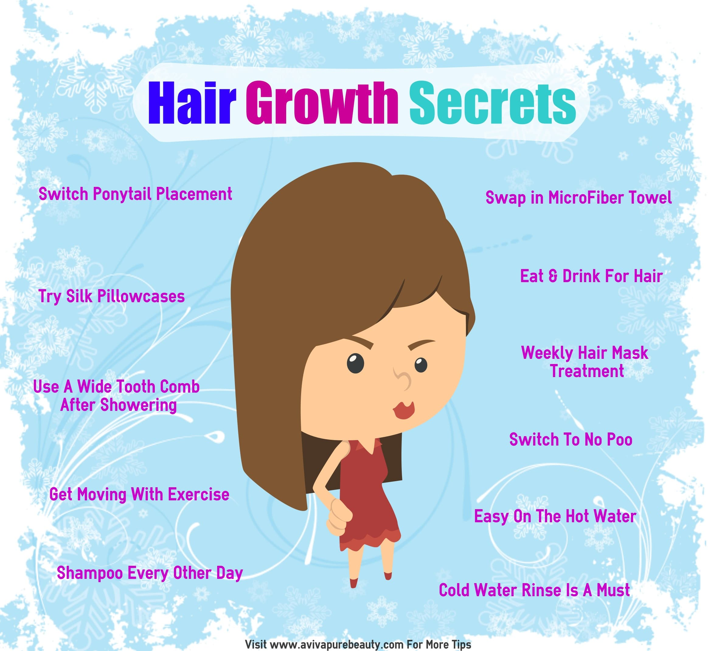 Tips for Growing Hair Fast by Aviva Pure