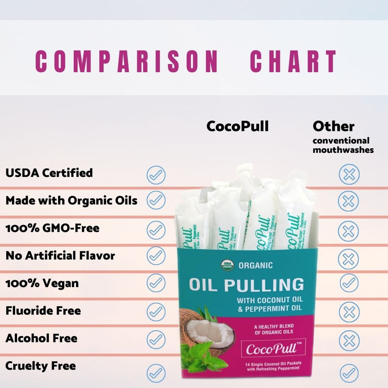 cocopull is organic oil pulling, bad breath remedy, Non-GMO, Vegan