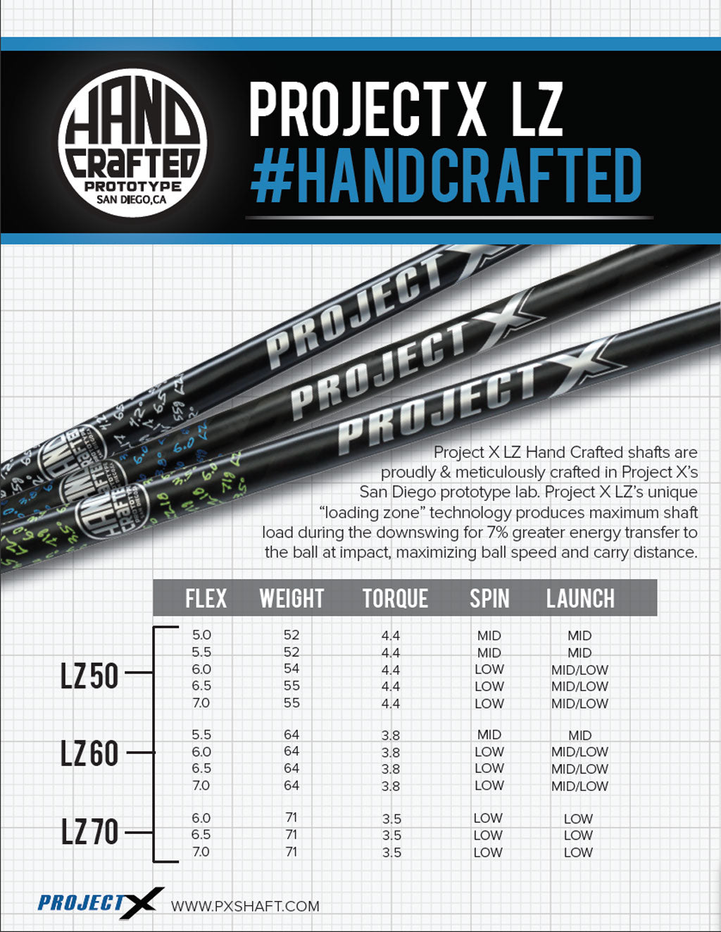 Project X Lz Hand Crafted Shaft Pfc Exclusive Miura