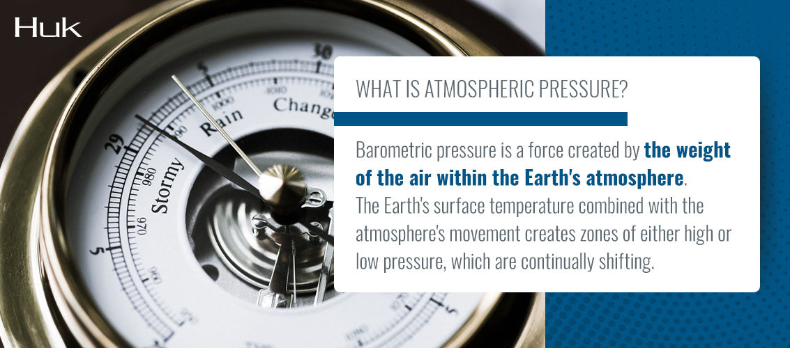 What is Atmospheric Pressure