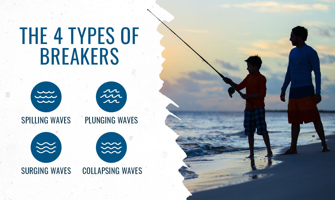 the 4 types of breakers