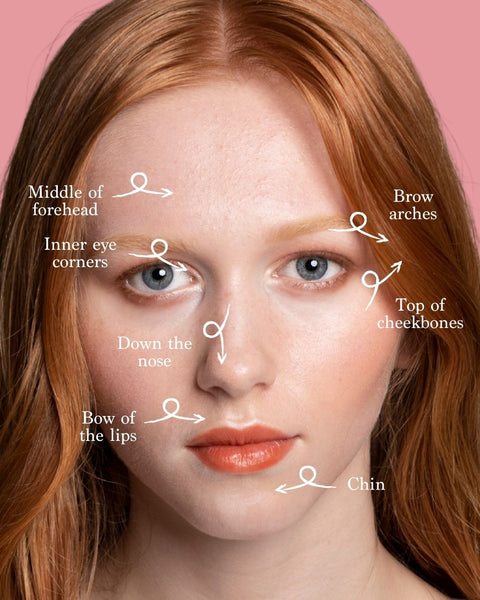 Luminizer Application Face Chart with placements indications on a redhead fair skin model