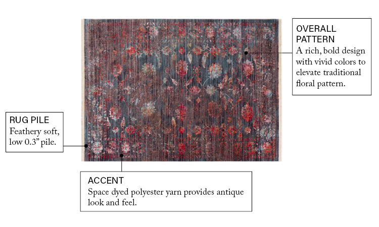 Global Treasures Oscar Brown Area Rug