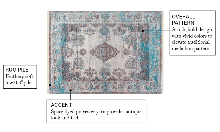 Global Treasures Zahra Blue Vintage Rug