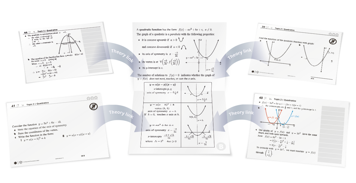 SMARTPREP Haese Mathematics IB Flash Cards | SMARTPREP