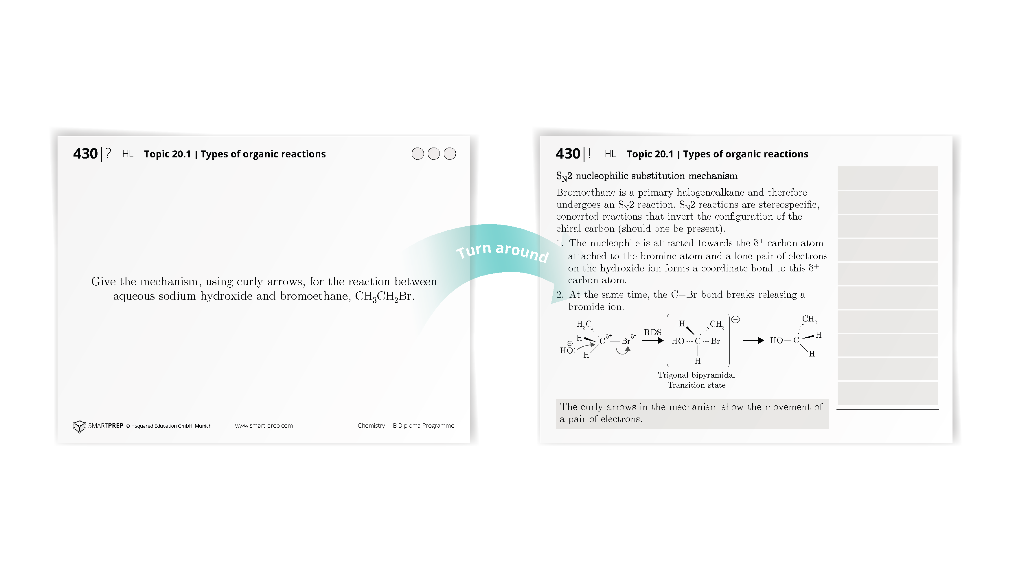 SMARTPREP IB Flash Cards | SMARTPREP
