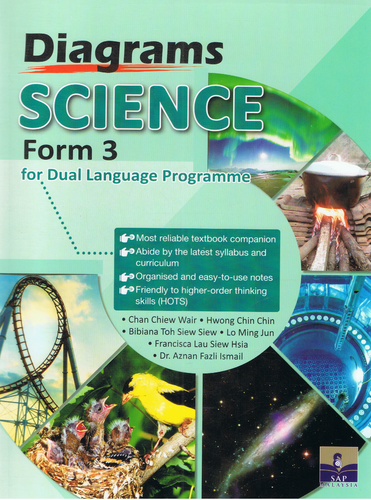 Diagrams: Science Form 3
