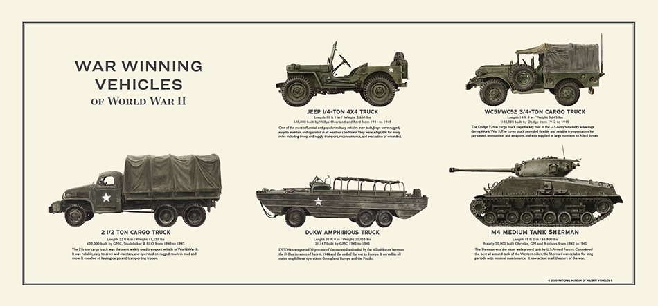 War Winning Vehicles of World War II