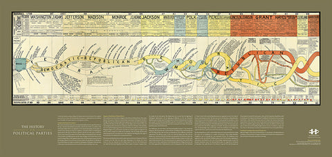 Parties zoom History of the Political Parties I - HistoryShots InfoArt - 1