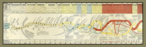 History of the Political Parties Large Format - HistoryShots InfoArt