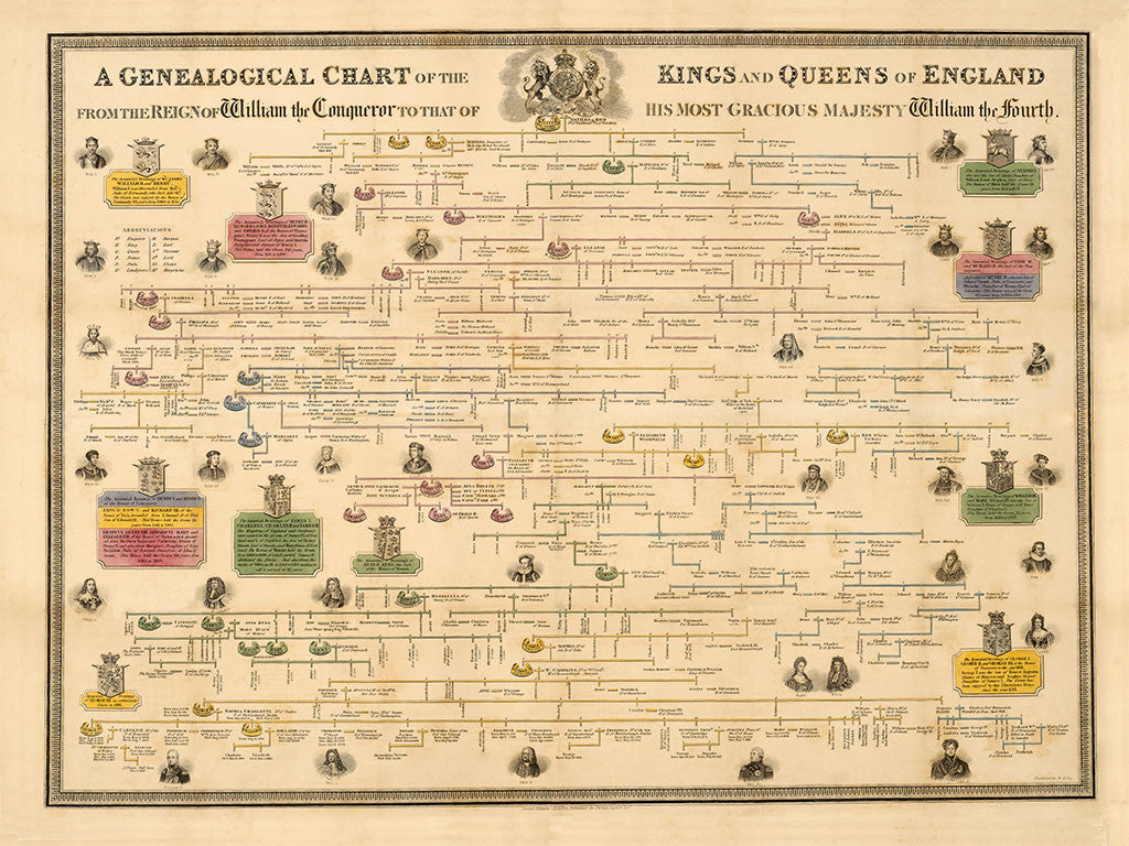 monarchy since 1066 List of english monarchs since 1066 pdf list of english monarchs - mrs saha's classroom  the british monarchy and ireland, 1800 to the present.
