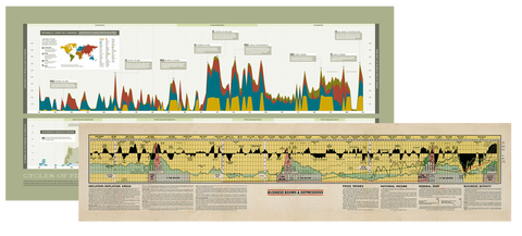 FinancialCrisis zoom Visual History of Financial Crises