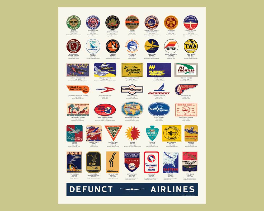 Defunct Airlines