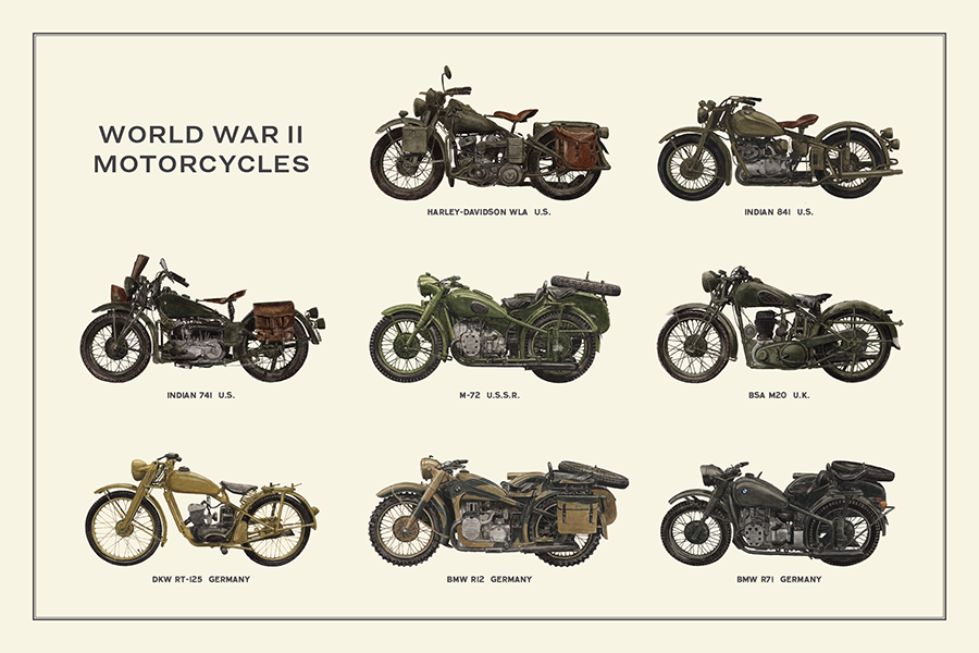 Motorcycles of World War II