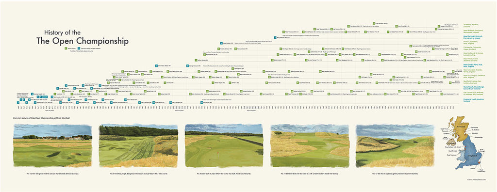 Open2 zoom ver4 History of the Open Championship - HistoryShots InfoArt - 1