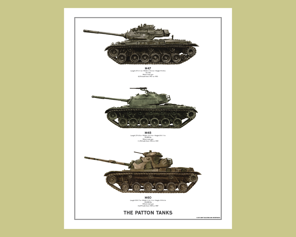 M47, M48, M60 Patton Tanks