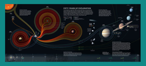 SpaceFifty zoom Fifty Years of Space Exploration - HistoryShots InfoArt - 1