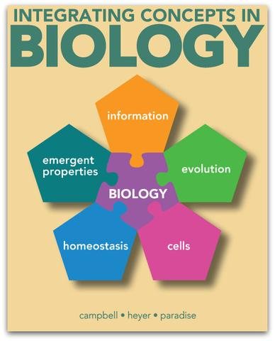 Rochester Institute Of Technology - Introduction to Biology - BIOL 121, BIOL 122 - Carter, DiCesare, Newman - 2020/2021