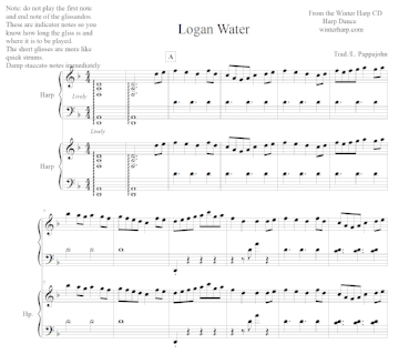 Logan Water (Duet) - Digital Download