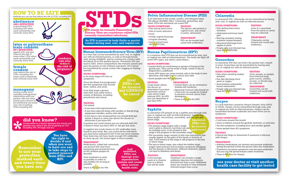 Sexually transmitted disease brochure