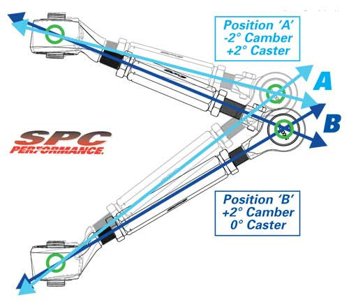 SPC Performance xAxis Front Upper Control Arms - 370Z - Outcast Garage