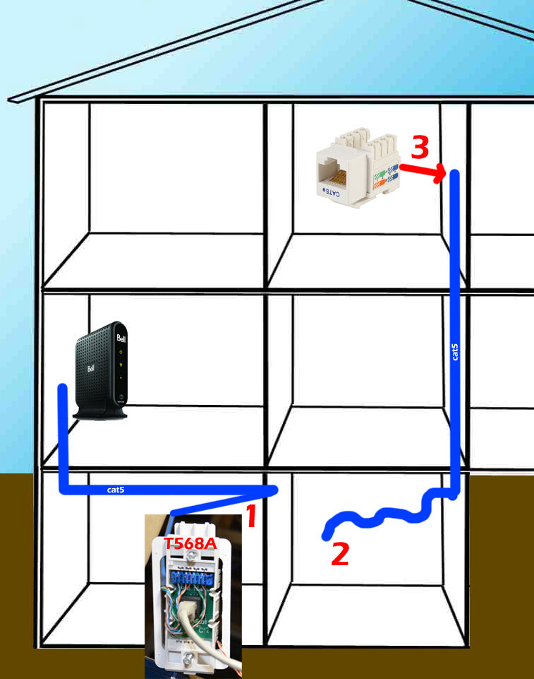 home network wiring cat5 simple question i think. Black Bedroom Furniture Sets. Home Design Ideas