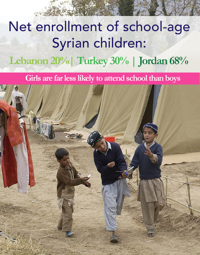 Syrian refugee statistics for education and schooling; learn teaching strategies for refugees at the Pampered Teacher blog