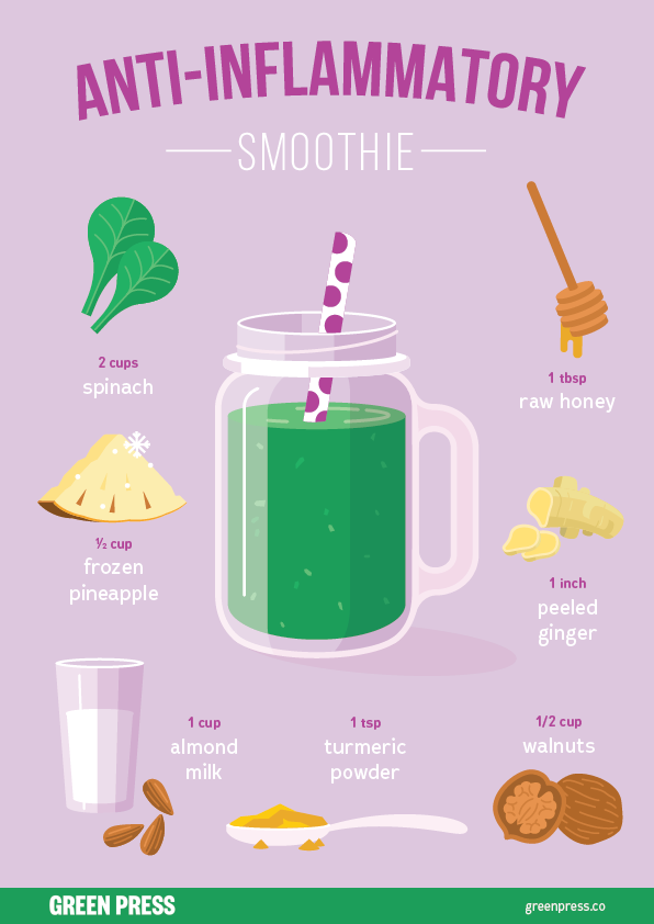 anti-inflammatory green smoothie recipe by green press