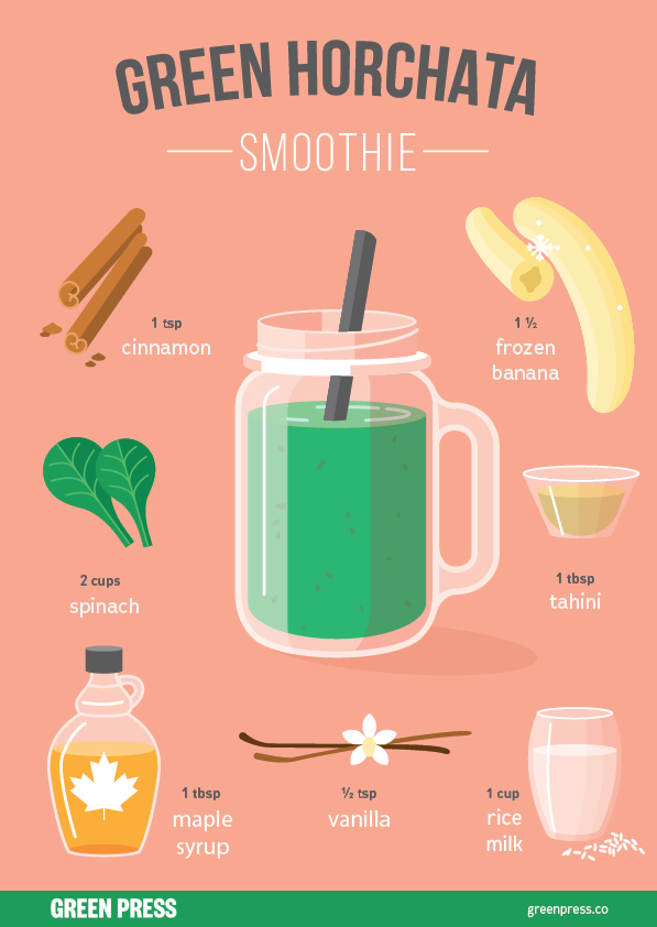 green horchata smoothie recipe by green press