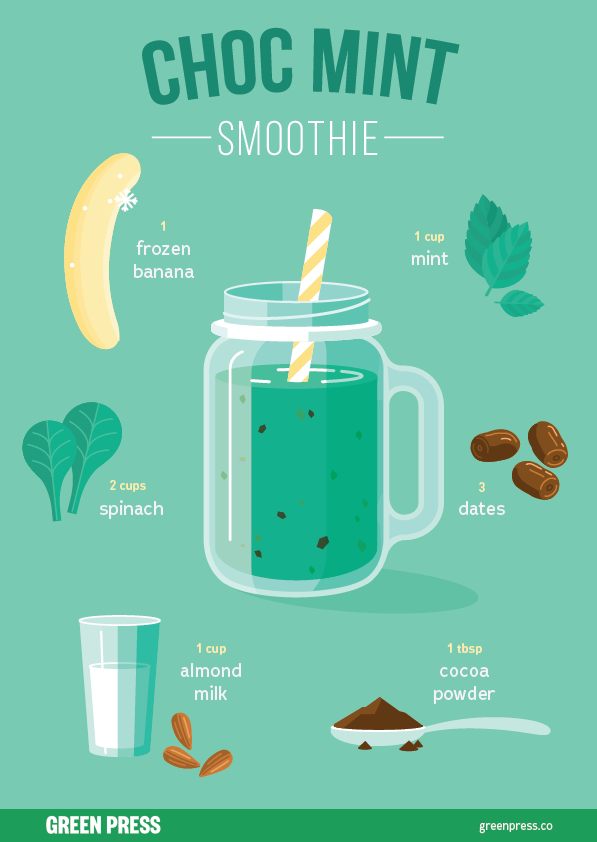 choc mint smoothie recipe by green press