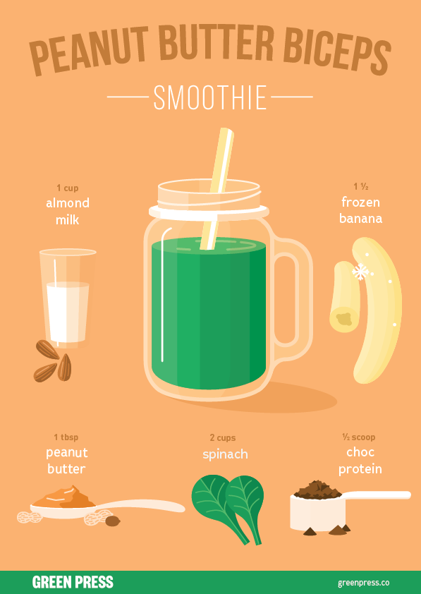 green press peanut butter biceps infographic green smoothie