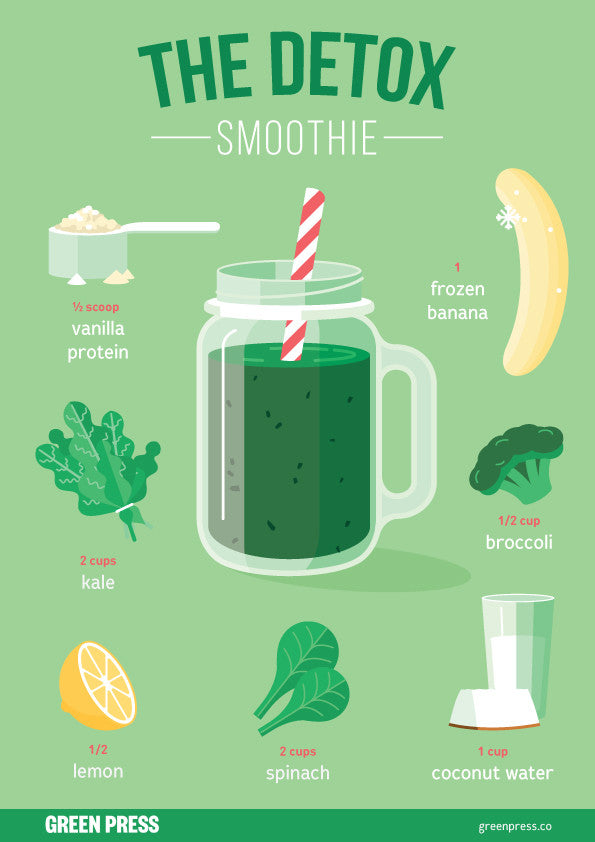 green press detox smoothie recipe