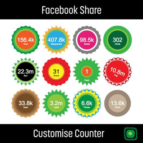 Facebook Share Counter