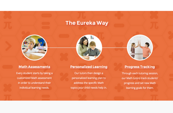 Eureka Math Tutors, United States