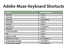 Muse Keyboard Shortcuts