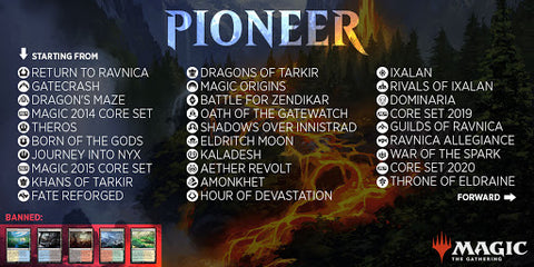 Introducing Magic: The Gatherings Newest Format, Pioneer