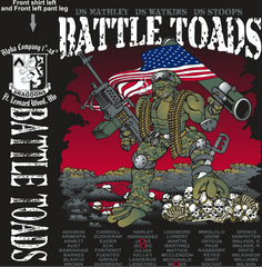 ALPHA 1-48 BATTLE TOADS GRADUATING DAY 8-6-2015 digital