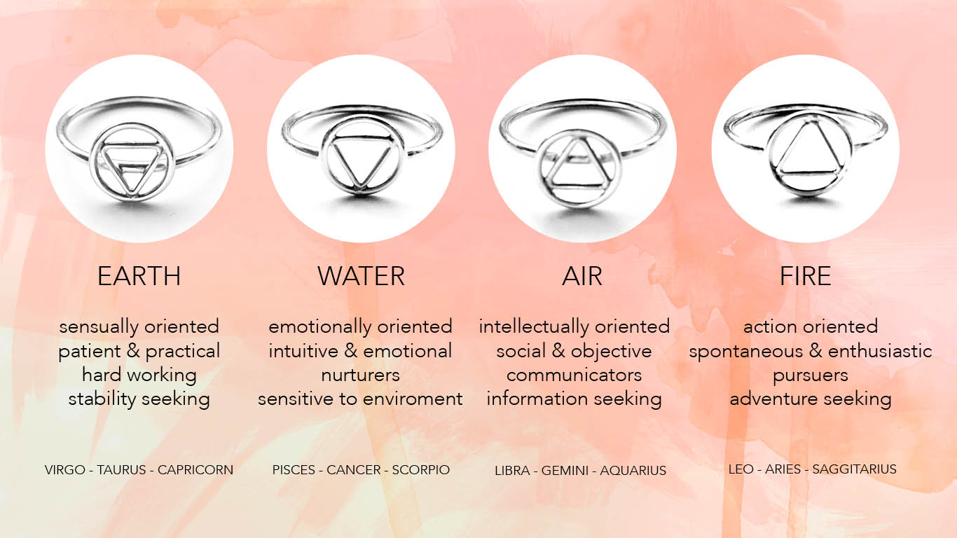 Four Elements Info Graph