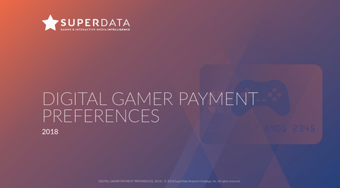 Payment Preferences of Digital Gamers: Global Payment Methods & Brands
